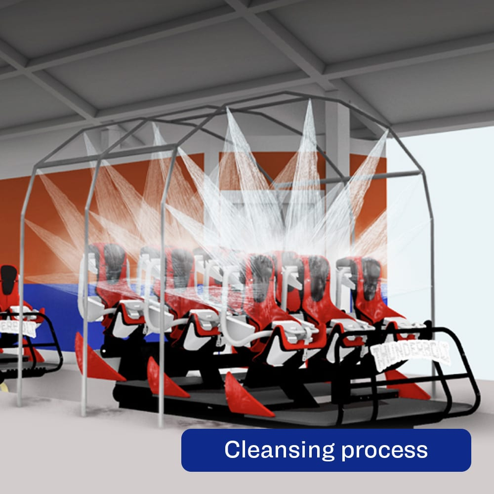 The Wash-Through Ride System- Cleansing Process