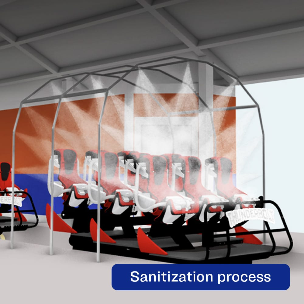 The Wash-Through Ride System - Sanitization Process